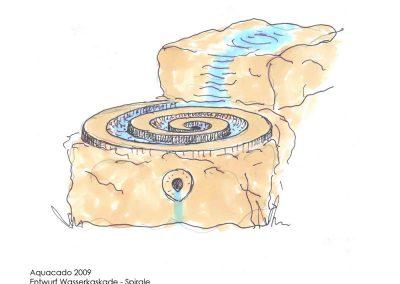 Zeichnung einer Wasserkaskade mit Spirale